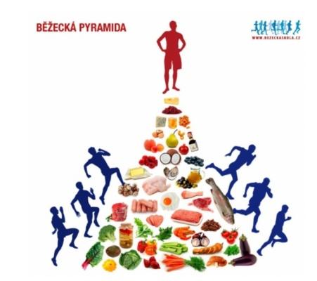 bezecka-pyramida-strava